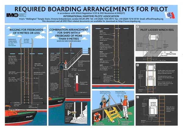required-boarding-arrangements_2